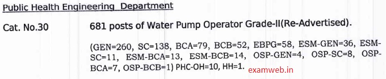 Download Water Pump Operator Admit Card Exam Notice