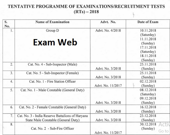 Admit Card for 2018-2019 Exams